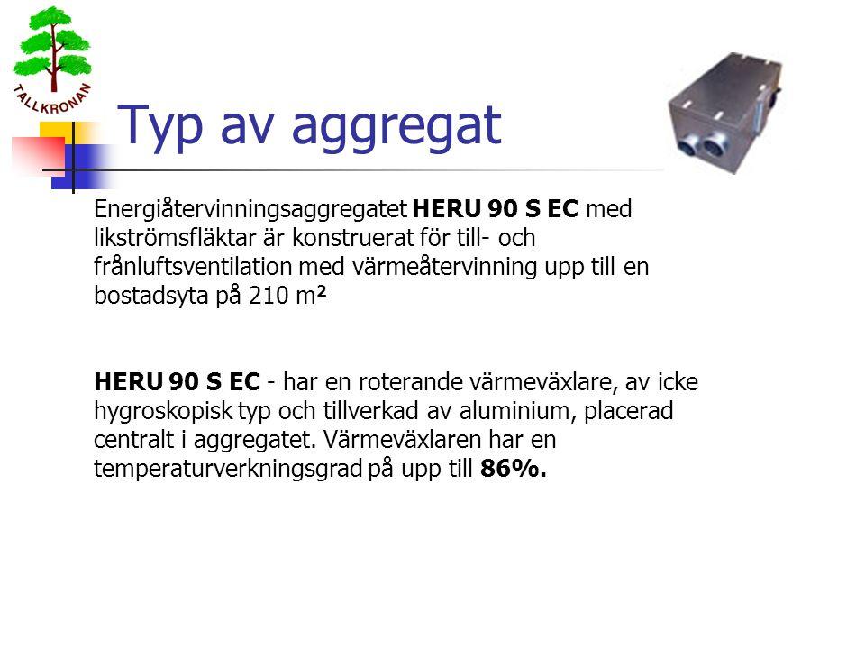 Typ av aggregat Energiåtervinningsaggregatet HERU 90 S EC med likströmsfläktar är konstruerat för till- och frånluftsventilation med värmeåtervinning