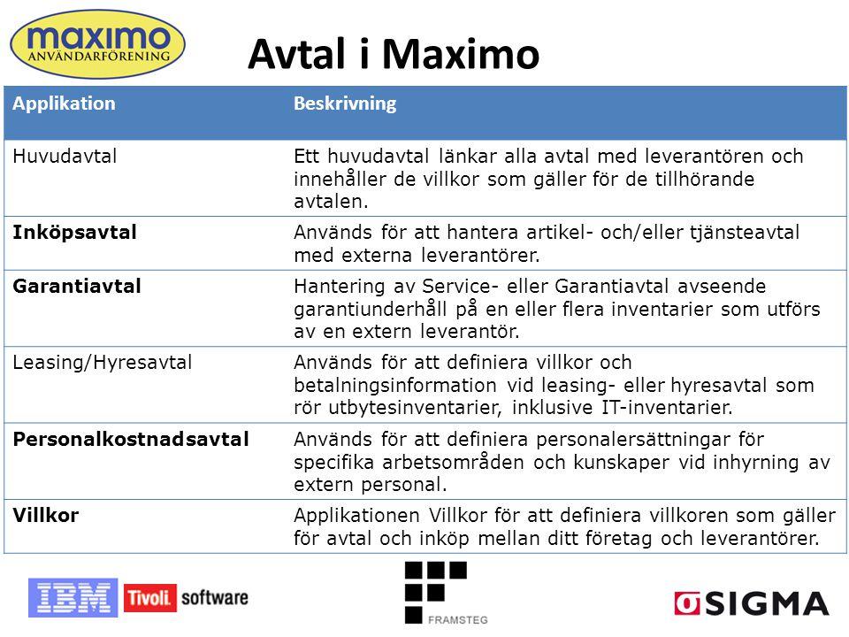 Avtal i Maximo ApplikationBeskrivning HuvudavtalEtt huvudavtal länkar alla avtal med leverantören och innehåller de villkor som gäller för de tillhöra