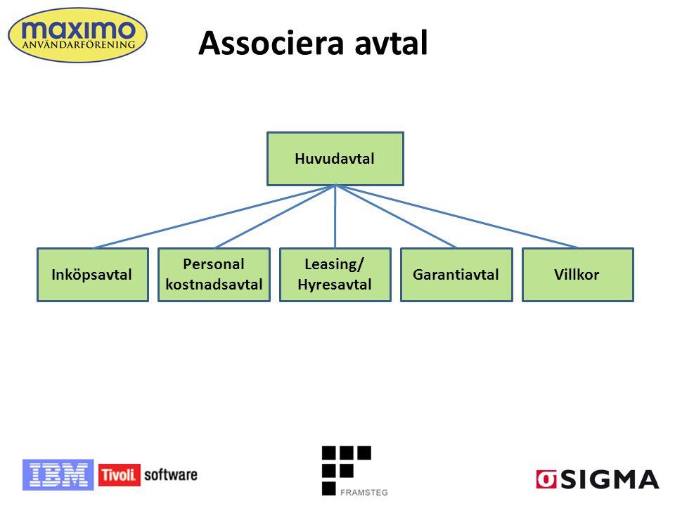 Associera avtal Huvudavtal Inköpsavtal Personal kostnadsavtal Leasing/ Hyresavtal GarantiavtalVillkor