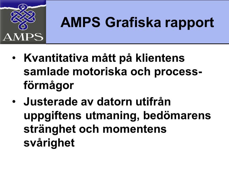 AMPS Grafiska rapport •Kvantitativa mått på klientens samlade motoriska och process- förmågor •Justerade av datorn utifrån uppgiftens utmaning, bedöma