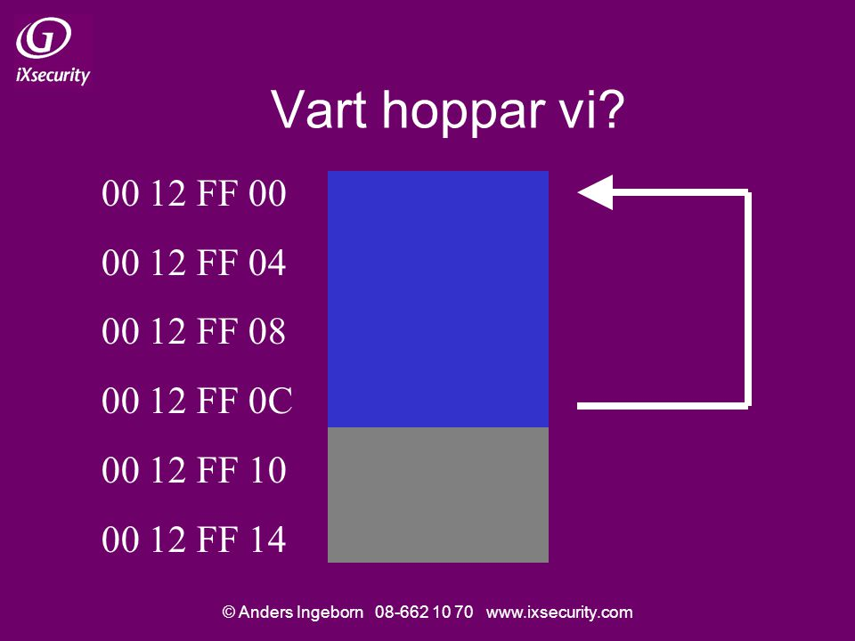 © Anders Ingeborn 08-662 10 70 www.ixsecurity.com Vart hoppar vi.