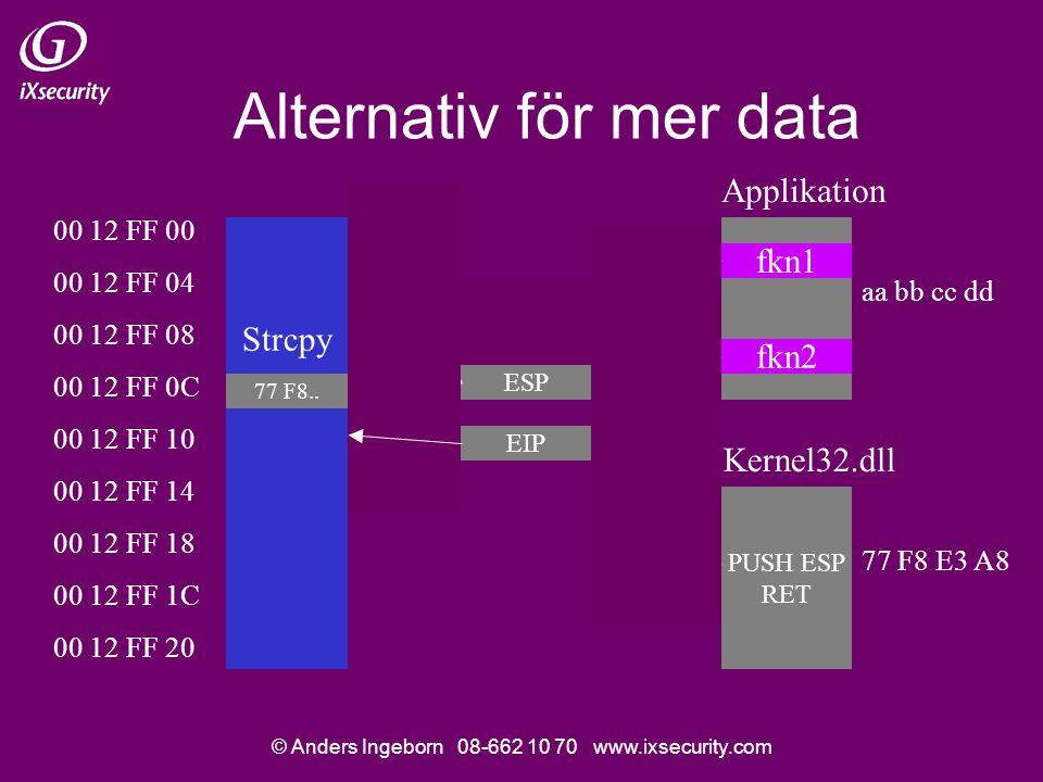 © Anders Ingeborn 08-662 10 70 www.ixsecurity.com Alternativ för mer data 00 12 FF 00 00 12 FF 04 00 12 FF 08 00 12 FF 0C 00 12 FF 10 00 12 FF 14 00 12 FF 18 00 12 FF 1C 00 12 FF 20 PUSH ESP RET 77 F8 E3 A8 ESP EIP aa bb cc dd fkn1 fkn2 Applikation Kernel32.dll Lokal variabel Strcpy 77 F8..