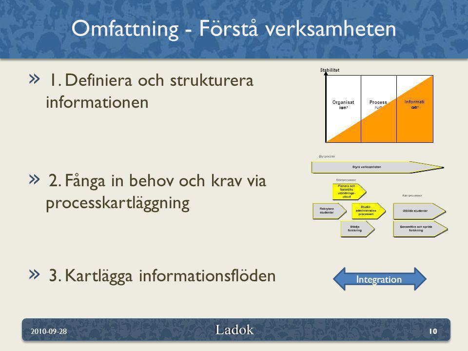 » 1. Definiera och strukturera informationen » 2. Fånga in behov och krav via processkartläggning » 3. Kartlägga informationsflöden Omfattning - Först