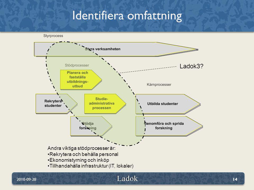 Andra viktiga stödprocesser är: •Rekrytera och behålla personal •Ekonomistyrning och inköp •Tillhandahålla infrastruktur (IT, lokaler) Identifiera omfattning Ladok3.