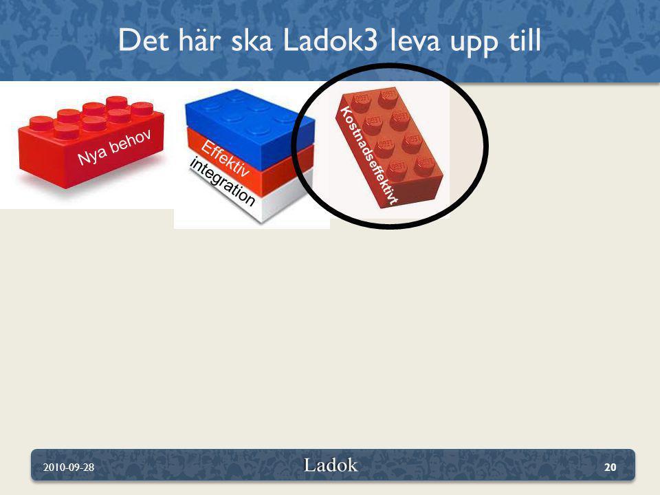 Det här ska Ladok3 leva upp till 2010-09-2820 Effektiv integration Nya behov Kostnadseffektivt