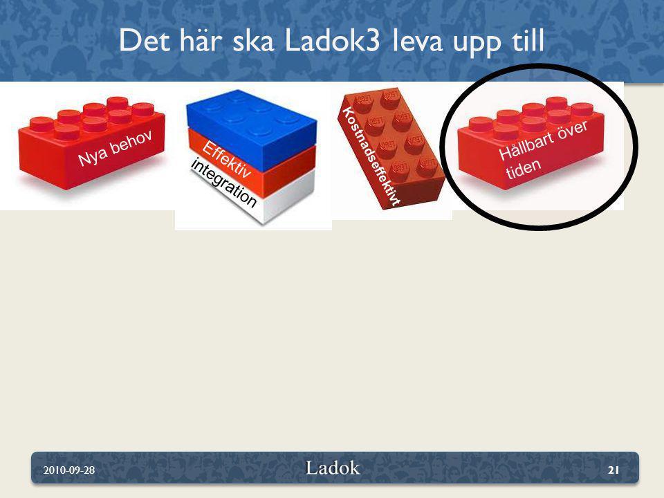 Det här ska Ladok3 leva upp till 2010-09-2821 Hållbart över tiden Effektiv integration Nya behov Kostnadseffektivt