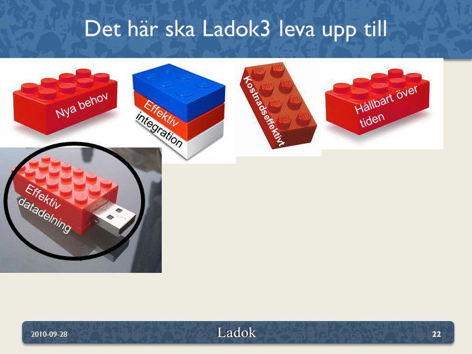 Det här ska Ladok3 leva upp till 2010-09-2822 Hållbart över tiden Effektiv integration Nya behov Kostnadseffektivt Effektiv datadelning