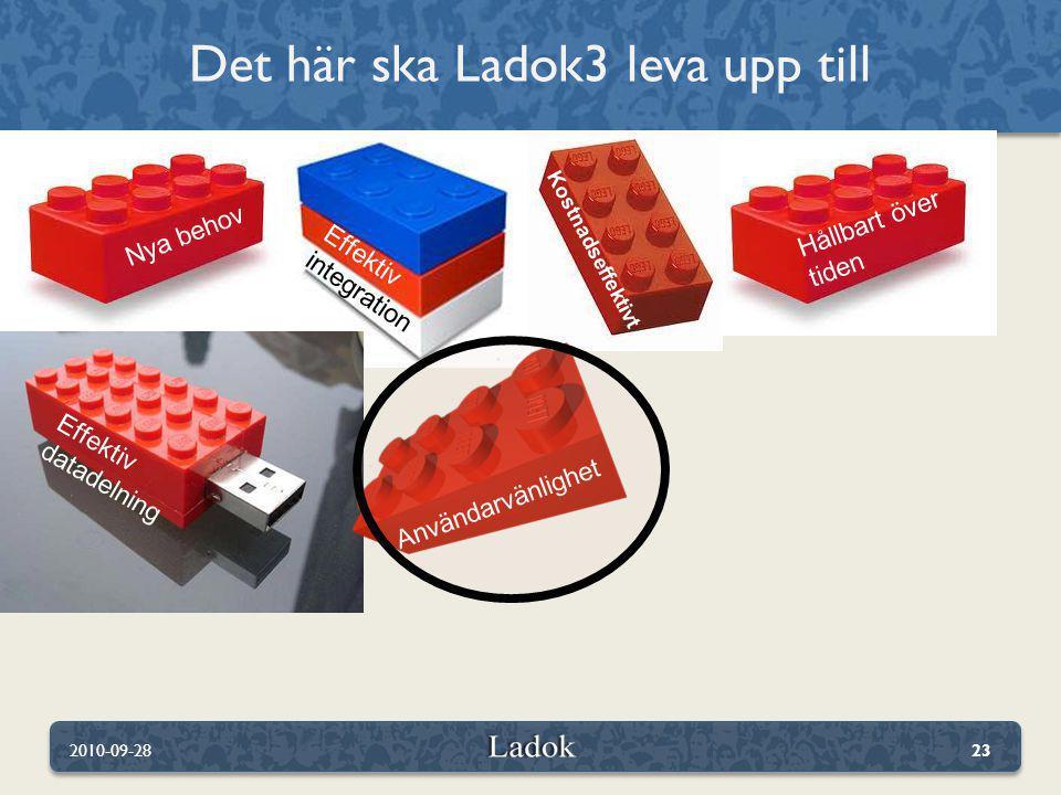 Det här ska Ladok3 leva upp till 2010-09-2823 Hållbart över tiden Effektiv integration Nya behov Kostnadseffektivt Effektiv datadelning Användarvänlig