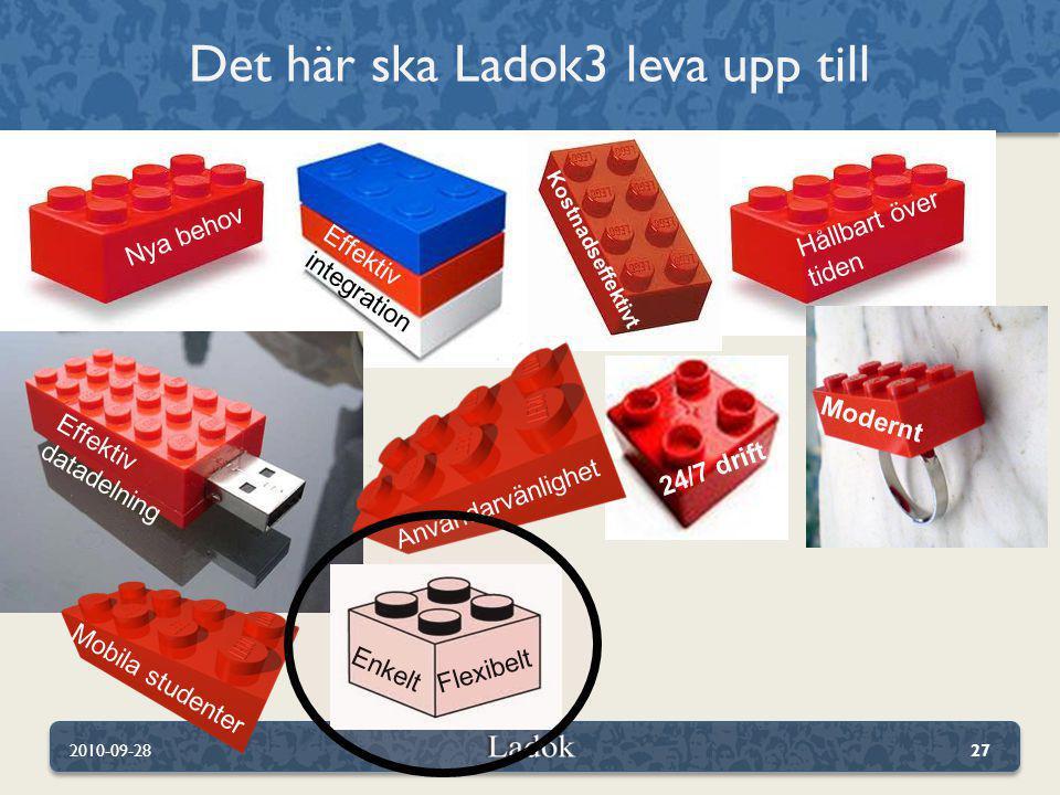 Det här ska Ladok3 leva upp till 2010-09-2827 Hållbart över tiden Effektiv integration Nya behov Kostnadseffektivt Effektiv datadelning 24/7 drift Enk