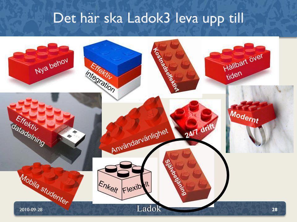 Det här ska Ladok3 leva upp till 2010-09-2828 Hållbart över tiden Effektiv integration Nya behov Kostnadseffektivt Effektiv datadelning 24/7 drift Enkelt Flexibelt Modernt Mobila studenter Självbetjäning Användarvänlighet
