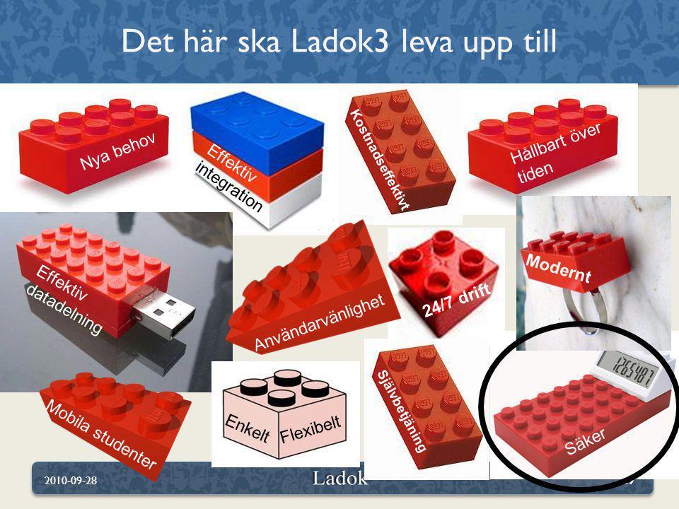 Det här ska Ladok3 leva upp till 2010-09-2829 Hållbart över tiden Effektiv integration Nya behov Kostnadseffektivt Effektiv datadelning 24/7 drift Säk