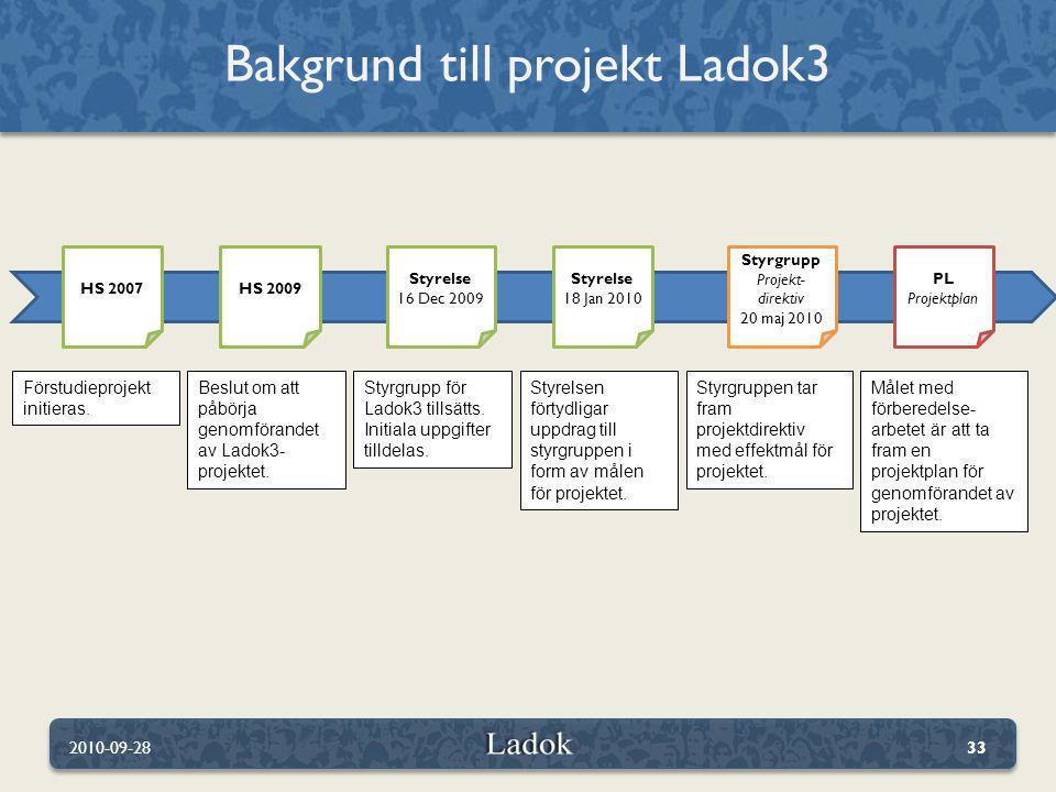 Bakgrund till projekt Ladok3 2010-09-2833 HS 2007 Förstudieprojekt initieras. HS 2009 Beslut om att påbörja genomförandet av Ladok3- projektet. Styrel