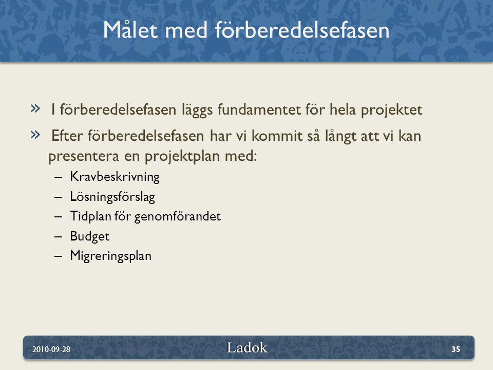 » I förberedelsefasen läggs fundamentet för hela projektet » Efter förberedelsefasen har vi kommit så långt att vi kan presentera en projektplan med: – Kravbeskrivning – Lösningsförslag – Tidplan för genomförandet – Budget – Migreringsplan Målet med förberedelsefasen 2010-09-2835