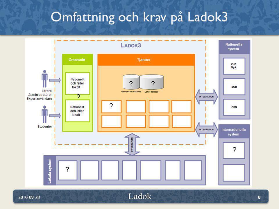 Det här ska Ladok3 leva upp till 2010-09-2829 Hållbart över tiden Effektiv integration Nya behov Kostnadseffektivt Effektiv datadelning 24/7 drift Säker Enkelt Flexibelt Modernt Mobila studenter Självbetjäning Användarvänlighet