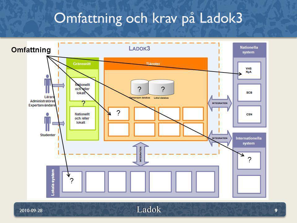 Det här ska Ladok3 leva upp till 2010-09-2830 Hållbart över tiden Effektiv integration Framtidssäkrat Nya behov Kostnadseffektivt Effektiv datadelning 24/7 drift Säker Enkelt Flexibelt Modernt Mobila studenter Självbetjäning Förankring