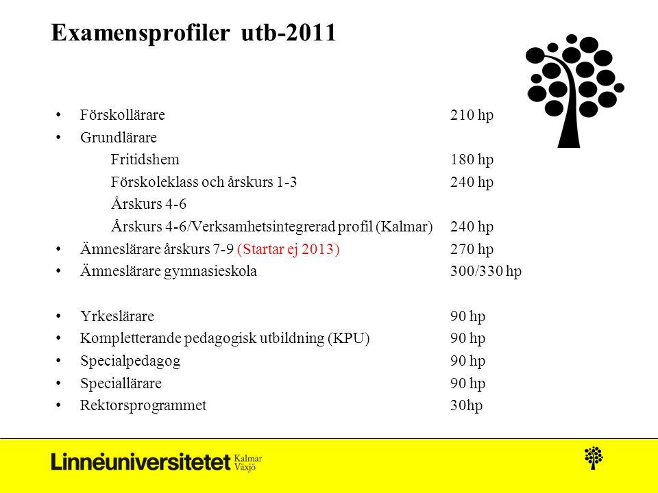 Examensprofiler utb-2011 • Förskollärare210 hp • Grundlärare Fritidshem 180 hp Förskoleklass och årskurs 1-3 240 hp Årskurs 4-6 Årskurs 4-6/Verksamhet