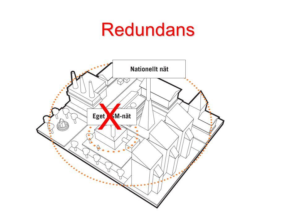 Redundans X