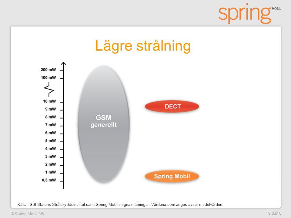 © Spring Mobil AB Sidan 6 Källa: SSI Statens Strålskyddsinstitut samt Spring Mobils egna mätningar. Värdena som anges avser medelvärden. Lägre strålni