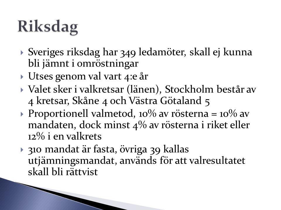  Sveriges riksdag har 349 ledamöter, skall ej kunna bli jämnt i omröstningar  Utses genom val vart 4:e år  Valet sker i valkretsar (länen), Stockho