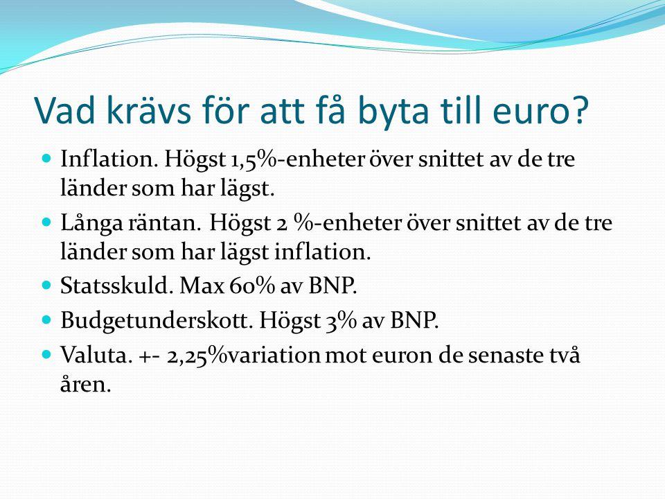 Vad krävs för att få byta till euro?  Inflation. Högst 1,5%-enheter över snittet av de tre länder som har lägst.  Långa räntan. Högst 2 %-enheter öv