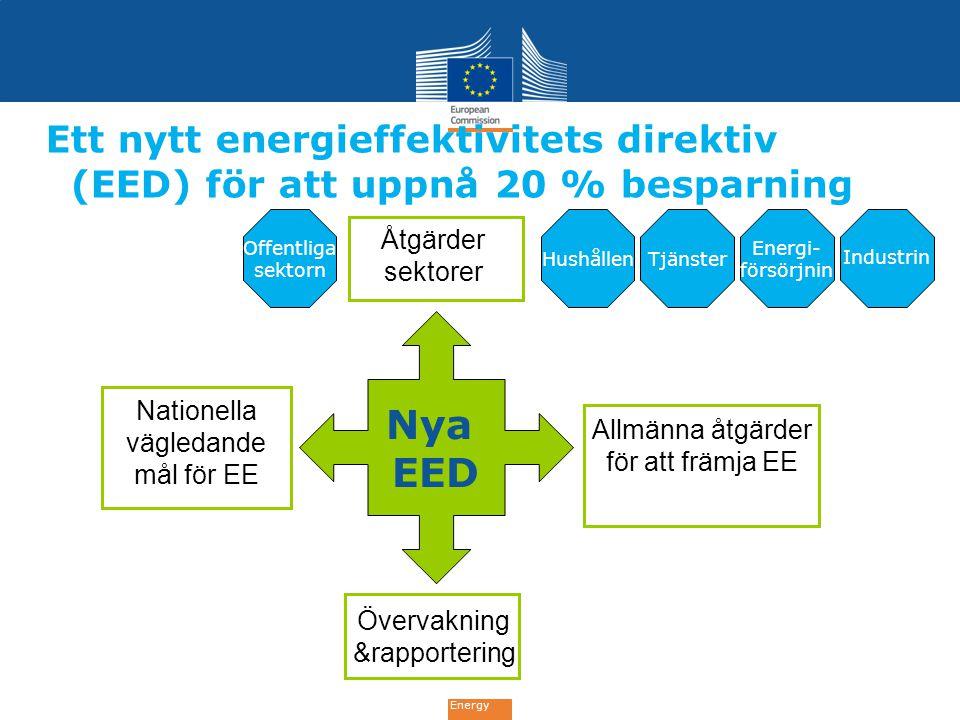 Energy Ett nytt energieffektivitets direktiv (EED) för att uppnå 20 % besparning Tjänster Energi- försörjnin Hushållen Industrin Allmänna åtgärder för