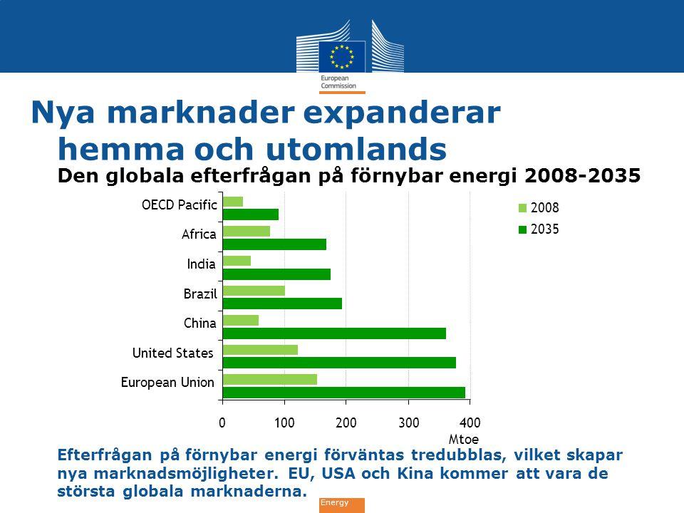 Energy Nya marknader expanderar hemma och utomlands 0100200300400 European Union United States China Brazil India Africa OECD Pacific Mtoe 2008 2035 E