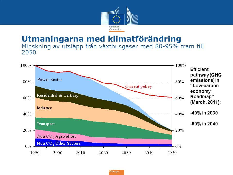 "Energy 5 Efficient pathway (GHG emissions) in ""Low-carbon economy Roadmap"" (March, 2011): -40% in 2030 -60% in 2040 Utmaningarna med klimatförändring"