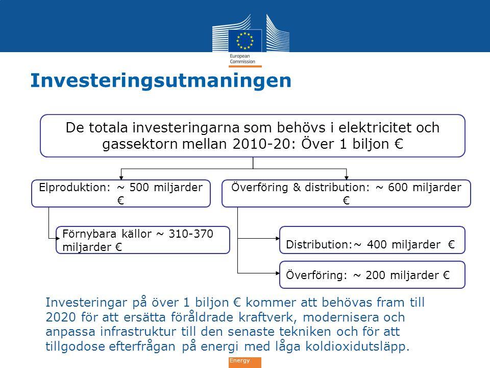Energy Investeringsutmaningen De totala investeringarna som behövs i elektricitet och gassektorn mellan 2010-20: Över 1 biljon € Elproduktion: ~ 500 m