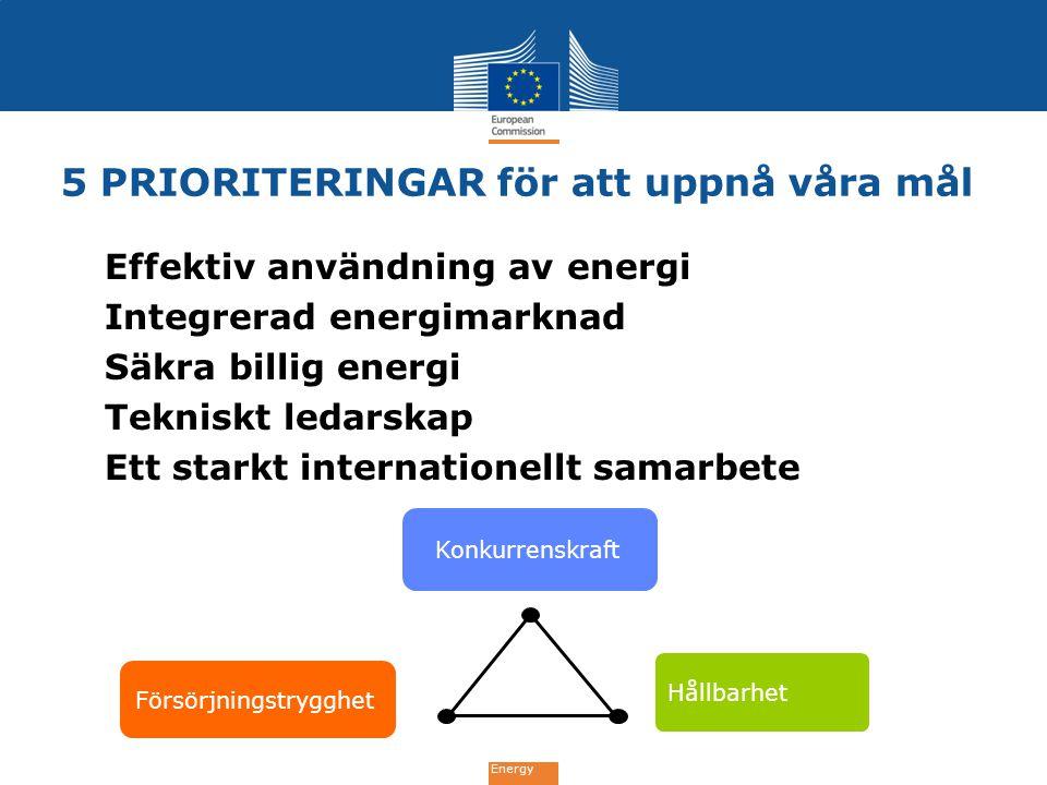 Energy 5 PRIORITERINGAR för att uppnå våra mål •Effektiv användning av energi •Integrerad energimarknad •Säkra billig energi •Tekniskt ledarskap •Ett