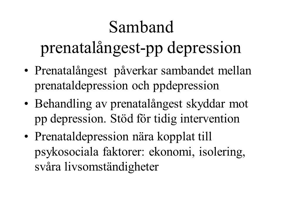 Samband prenatalångest-pp depression •Prenatalångest påverkar sambandet mellan prenataldepression och ppdepression •Behandling av prenatalångest skydd