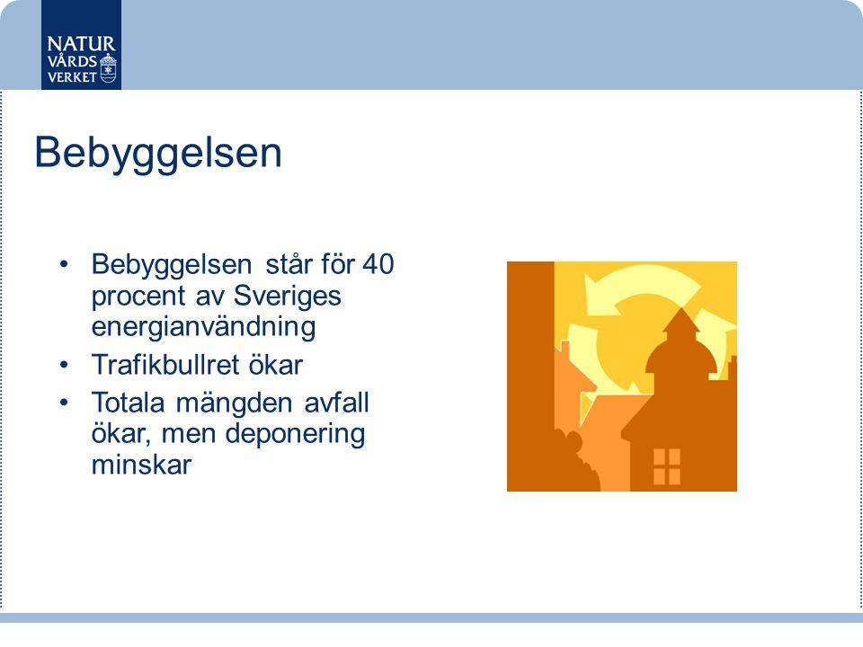 Bebyggelsen •Bebyggelsen står för 40 procent av Sveriges energianvändning •Trafikbullret ökar •Totala mängden avfall ökar, men deponering minskar