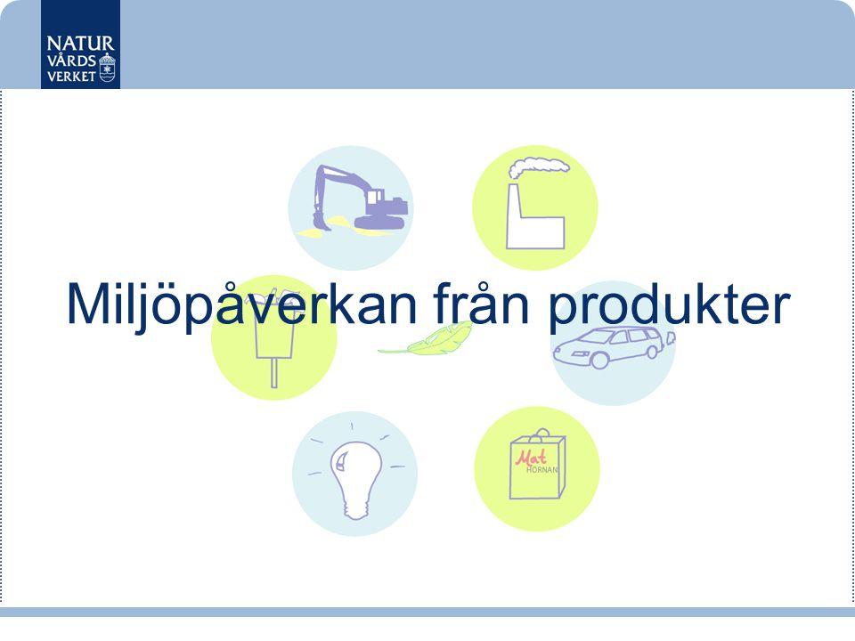 Miljöpåverkan från produkter