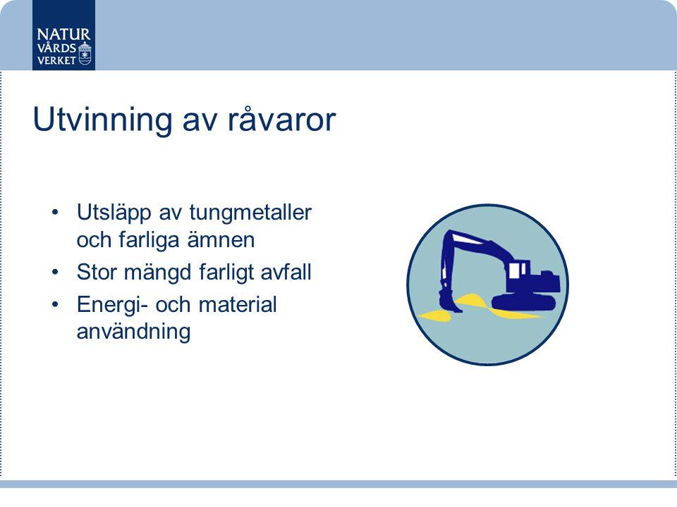 •Utsläpp av tungmetaller och farliga ämnen •Stor mängd farligt avfall •Energi- och material användning Utvinning av råvaror