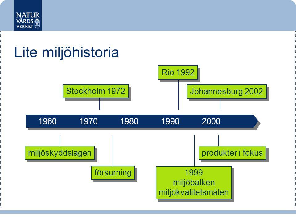 Lite miljöhistoria miljöskyddslagen produkter i fokus 1999 miljöbalken miljökvalitetsmålen 1999 miljöbalken miljökvalitetsmålen försurning 1960 1970 1
