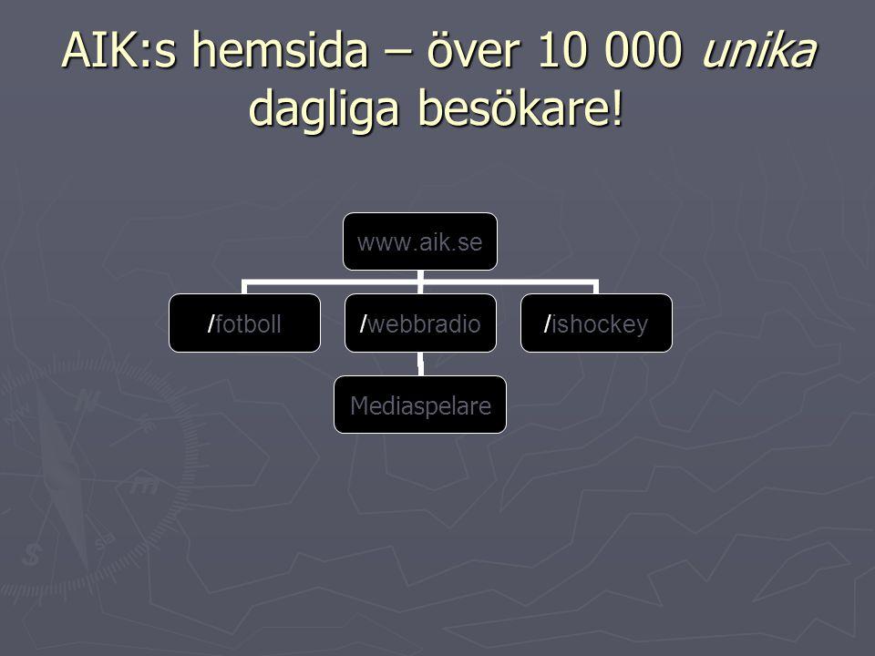 AIK:s hemsida – över 10 000 unika dagliga besökare! www.aik.se /fotboll/webbradio Mediaspelare /ishockey