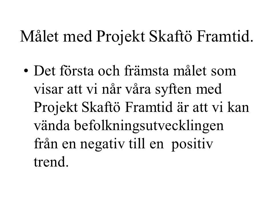 Målet med Projekt Skaftö Framtid.