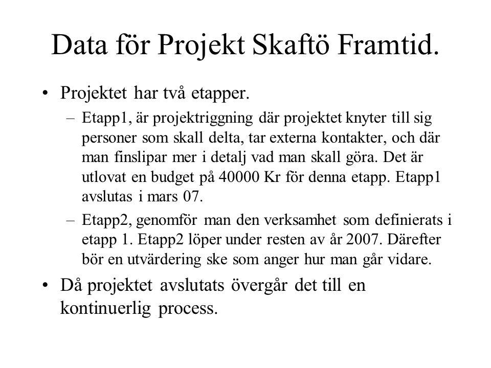 Data för Projekt Skaftö Framtid.•Projektet har två etapper.