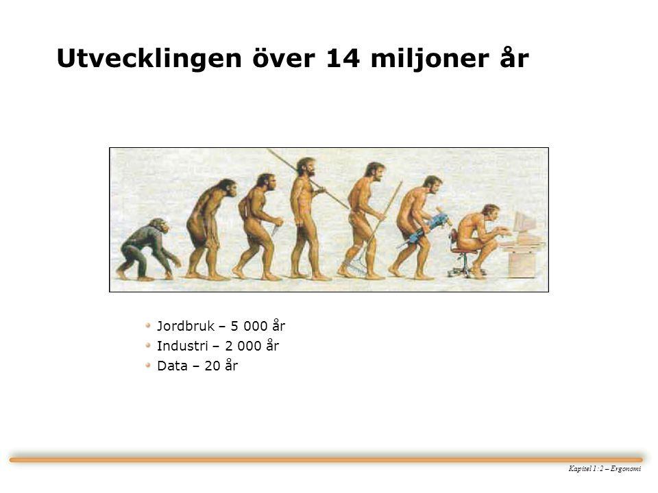 Kapitel 1:2 – Ergonomi Utvecklingen över 14 miljoner år Jordbruk – 5 000 år Industri – 2 000 år Data – 20 år