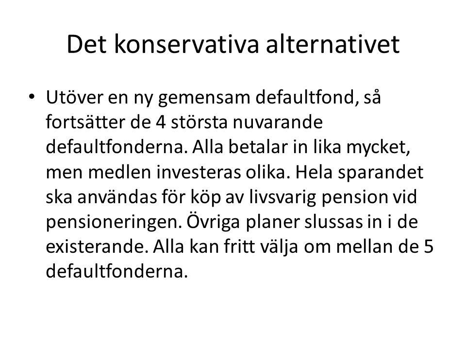 Det konservativa alternativet • Utöver en ny gemensam defaultfond, så fortsätter de 4 största nuvarande defaultfonderna.