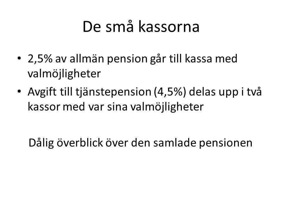 De små kassorna • 2,5% av allmän pension går till kassa med valmöjligheter • Avgift till tjänstepension (4,5%) delas upp i två kassor med var sina valmöjligheter Dålig överblick över den samlade pensionen