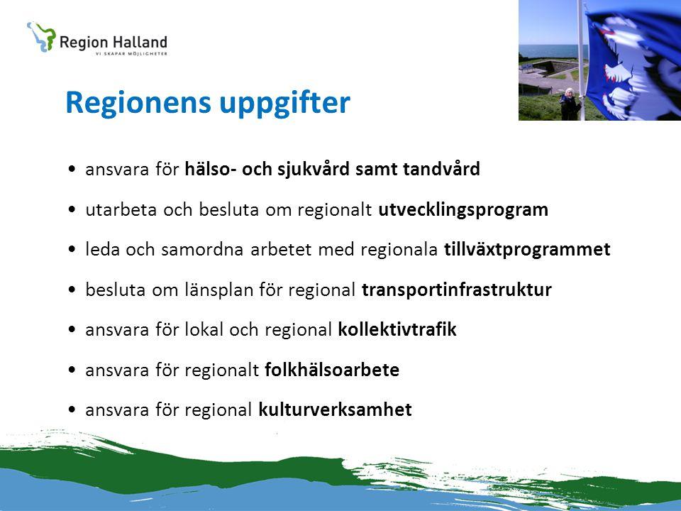 Regionens uppgifter •ansvara för hälso- och sjukvård samt tandvård •utarbeta och besluta om regionalt utvecklingsprogram •leda och samordna arbetet me