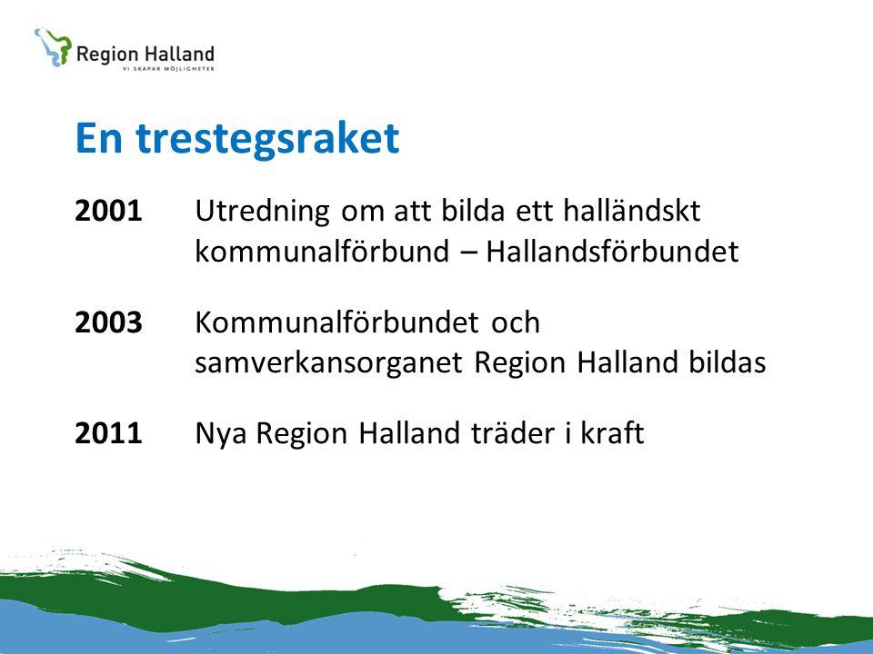 En trestegsraket 2001Utredning om att bilda ett halländskt kommunalförbund – Hallandsförbundet 2003 Kommunalförbundet och samverkansorganet Region Hal