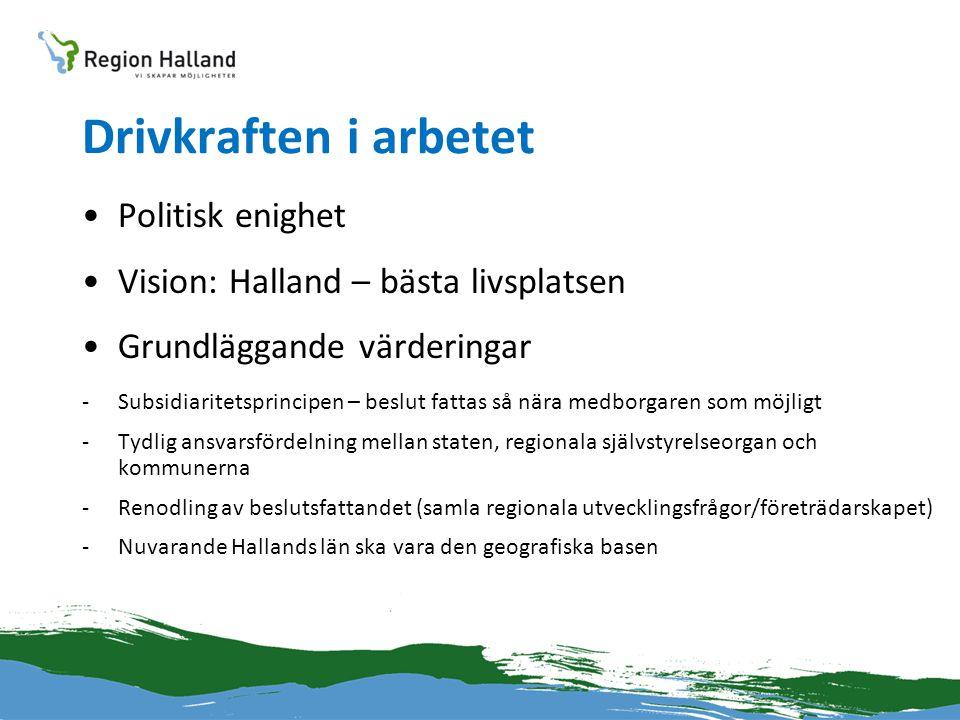 2003: Region Halland startar Regionala frågor inom Landstinget Kommunförbundet Halland Länsstyrelsen Kommunalförbundet Region Halland (även samverkansorgan)
