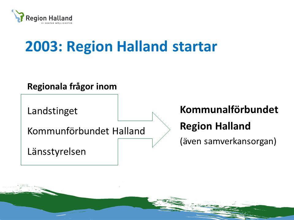 2003: Region Halland startar Regionala frågor inom Landstinget Kommunförbundet Halland Länsstyrelsen Kommunalförbundet Region Halland (även samverkans