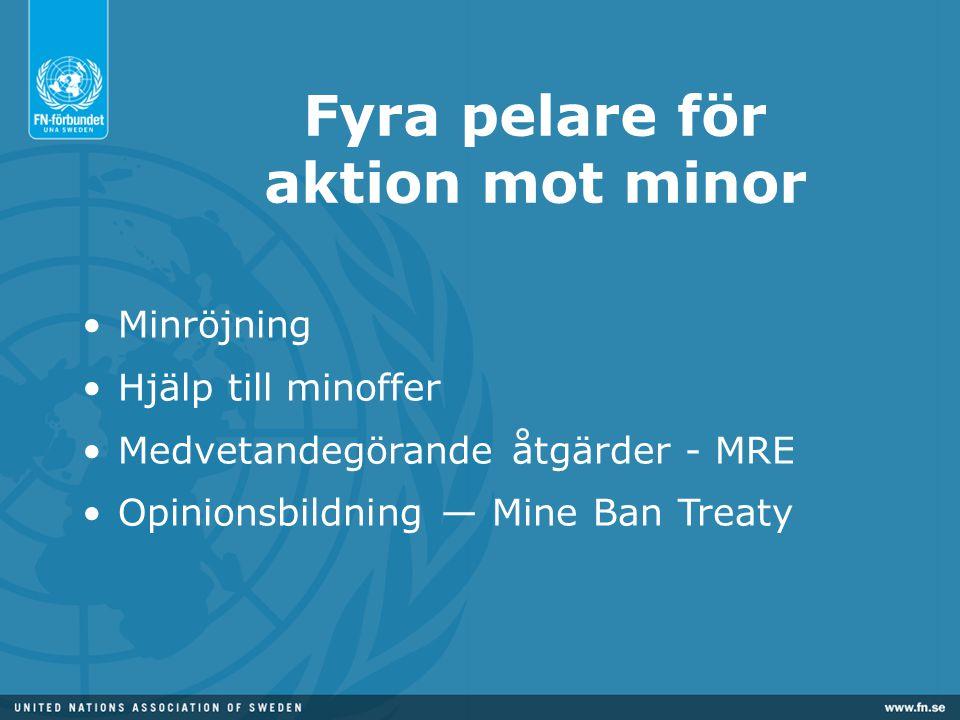 Fyra pelare för aktion mot minor •Minröjning •Hjälp till minoffer •Medvetandegörande åtgärder - MRE •Opinionsbildning — Mine Ban Treaty