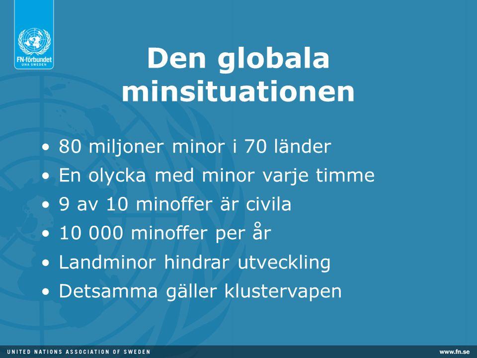 Den globala minsituationen •80 miljoner minor i 70 länder •En olycka med minor varje timme •9 av 10 minoffer är civila •10 000 minoffer per år •Landmi
