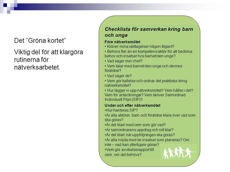 Checklista för samverkan kring barn och unga Före nätverksmötet • Kräver mina iakttagelser någon åtgärd.