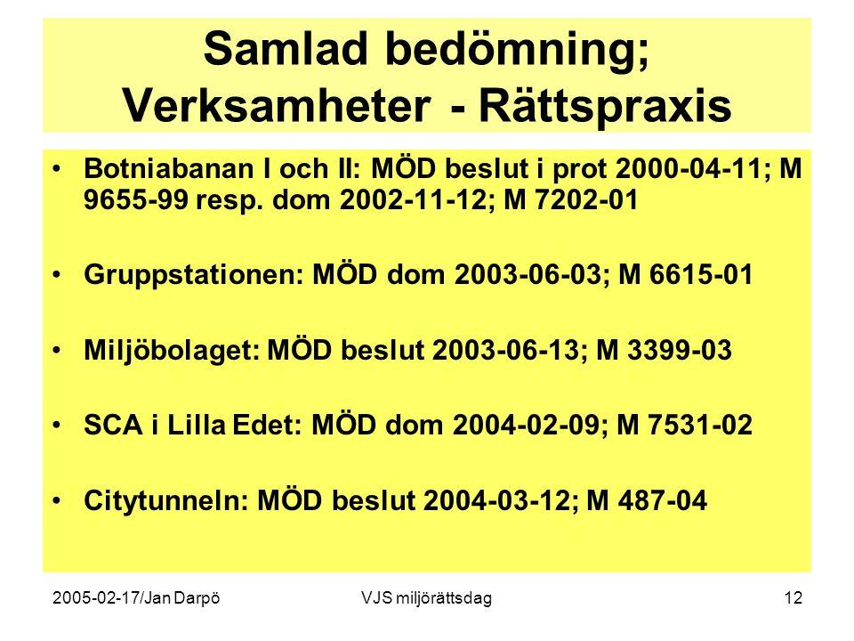 2005-02-17/Jan DarpöVJS miljörättsdag12 Samlad bedömning; Verksamheter - Rättspraxis •Botniabanan I och II: MÖD beslut i prot 2000-04-11; M 9655-99 re