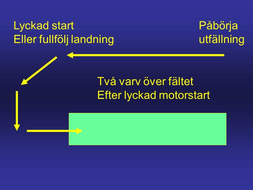 Påbörja utfällning Lyckad start Eller fullfölj landning Två varv över fältet Efter lyckad motorstart