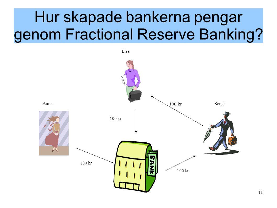 11 Hur skapade bankerna pengar genom Fractional Reserve Banking 100 kr AnnaBengt Lisa 100 kr